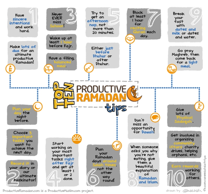 Productive Ramadhan Tips