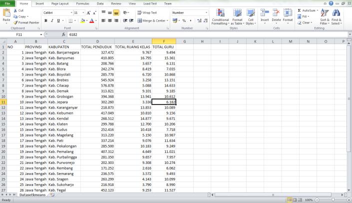 Dataset setelah dilakukan pre-processing