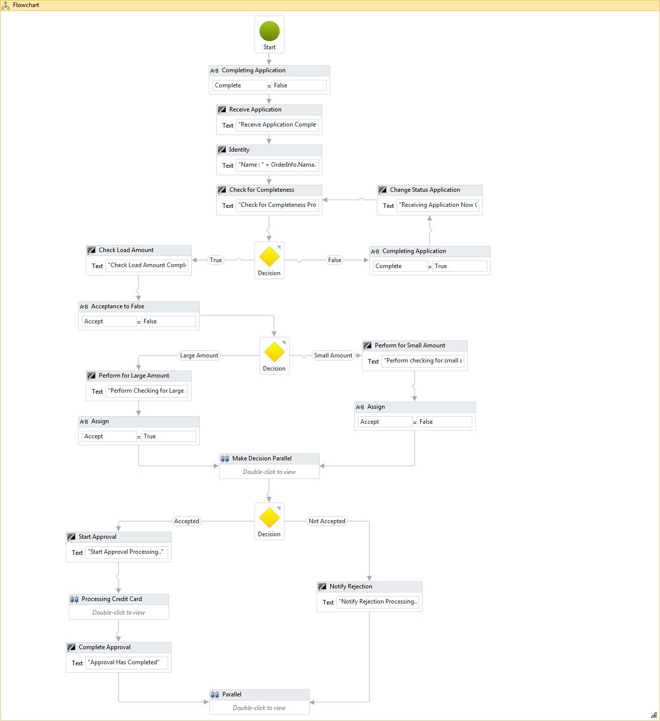 State machine workflow di windows workflow foundation rekaman contoh statemachine workflow ccuart Gallery