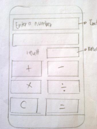 Mockup Manual
